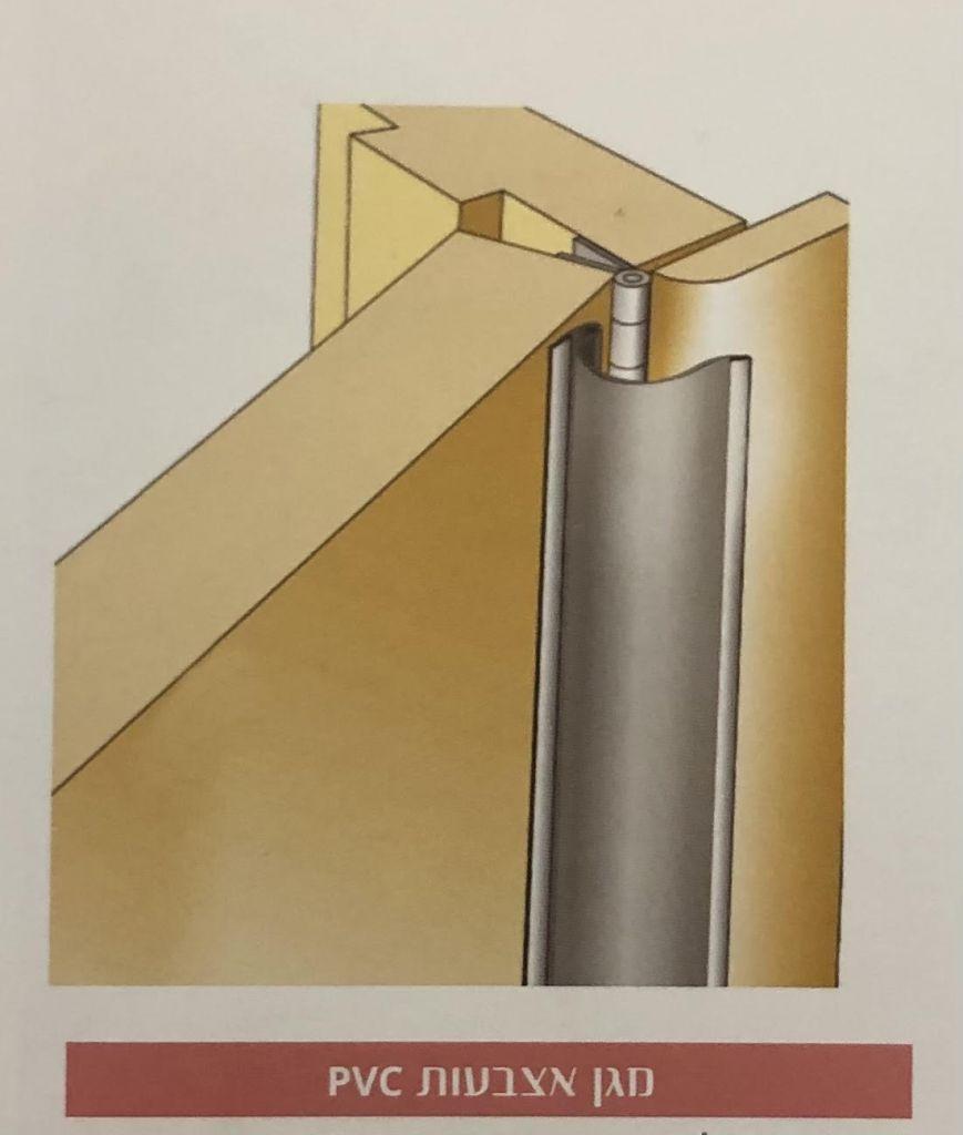 מגן אצבעות PVC